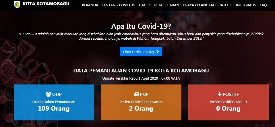 Jumlah ODP Covid-19