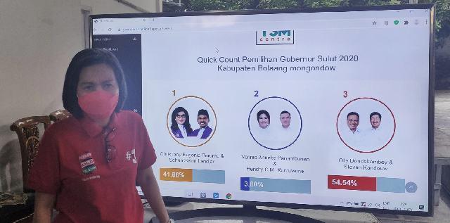 Yasti Ucapkan Selamat Untuk OD-SK Atas Kemenangan di Pilkada Sulut
