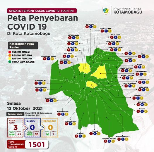 Pasien Covid-19