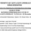 Berikut Rincian 13 Kasus Baru Covid-19 di Kotamobagu Hari Ini