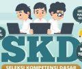Ini Nama 1.986 Pelamar CPNS Kotamobagu Yang Akan Ikuti Tes SKD di Bulan Februari