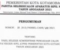 Pemkot Rilis Ribuan Pelamar CPNS Kotamobagu Yang Memenuhi Syarat Administrasi
